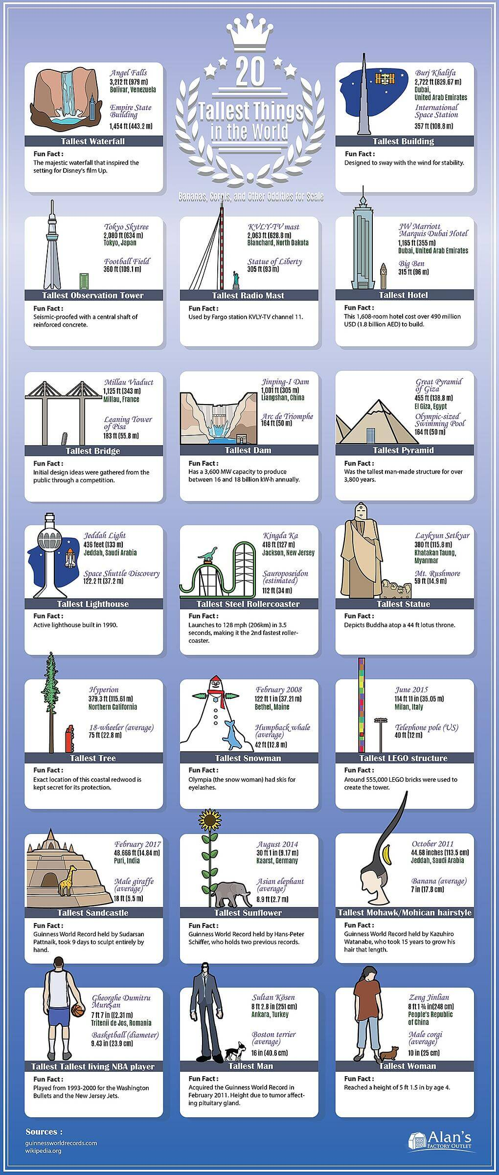 20-tallest-things-in-the-world.jpg