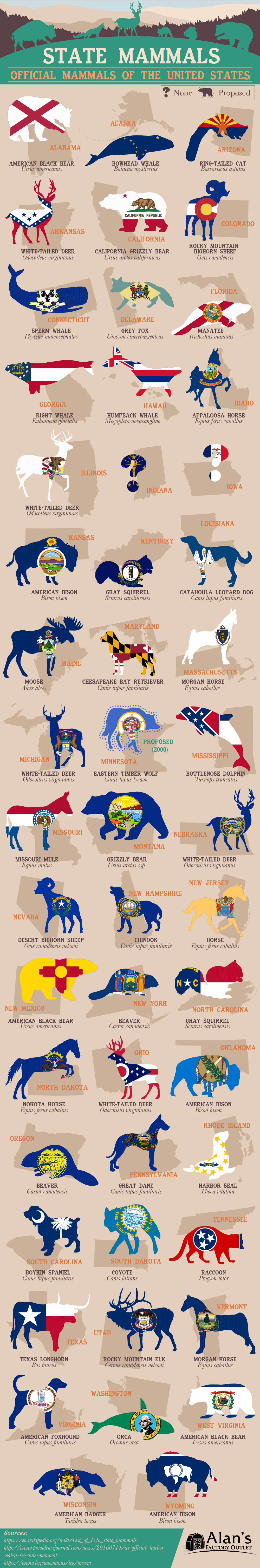 State-Mammals.png