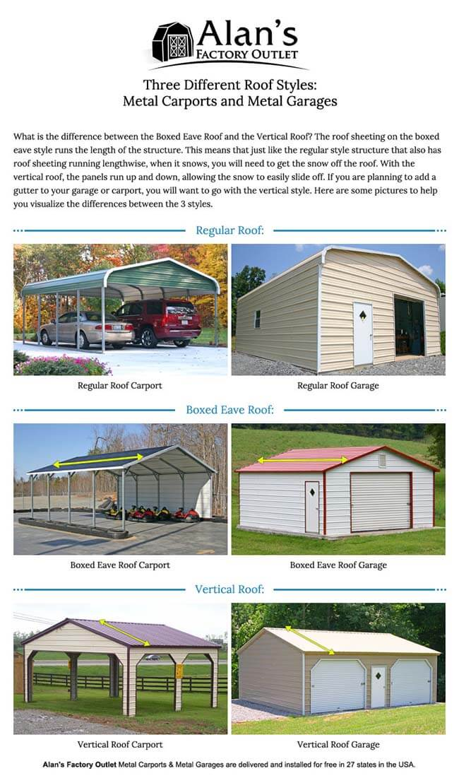 regular carport style vs boxed eave and vertical roof style carports