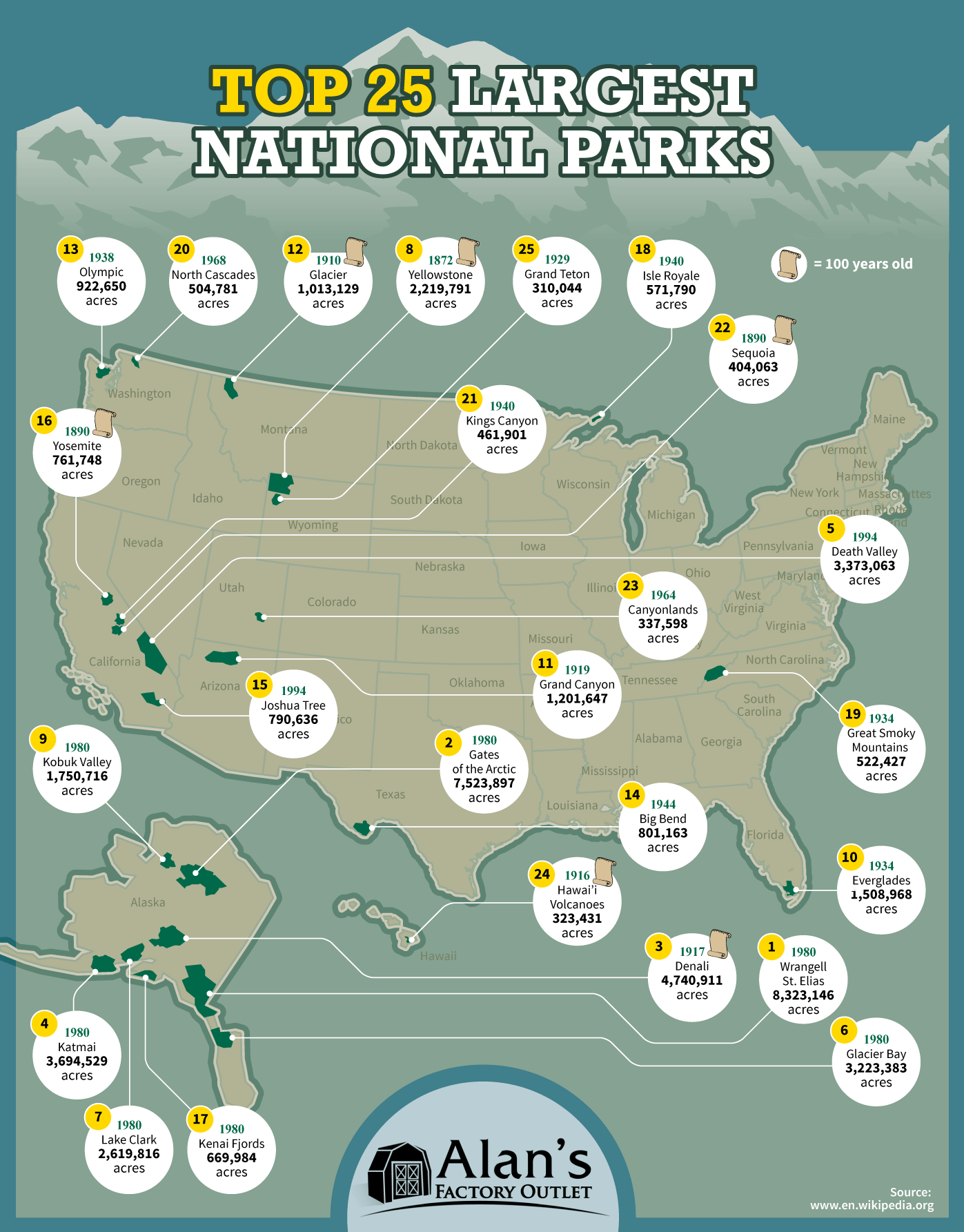 top-25-largest-national-parks-3.png