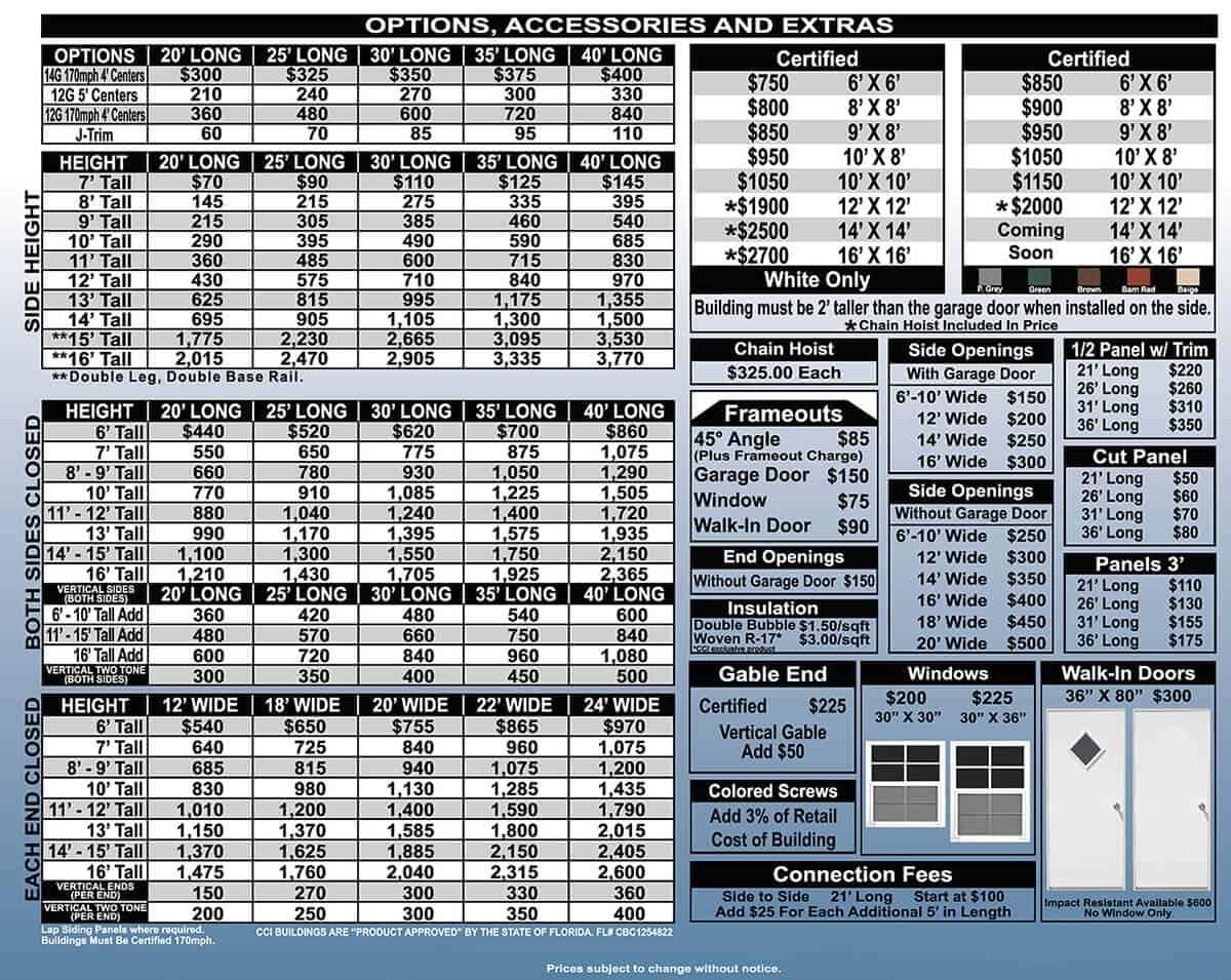 carport option prices florida