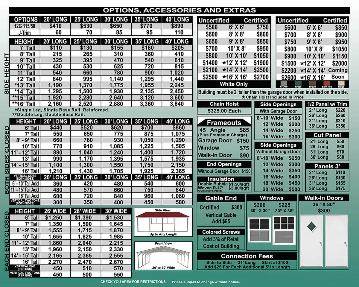 PA, MD and OH Triple Wide Carport Option Prices